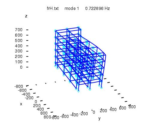 Frame3DD - Static and Dynamic Structural Analysis of 2D and